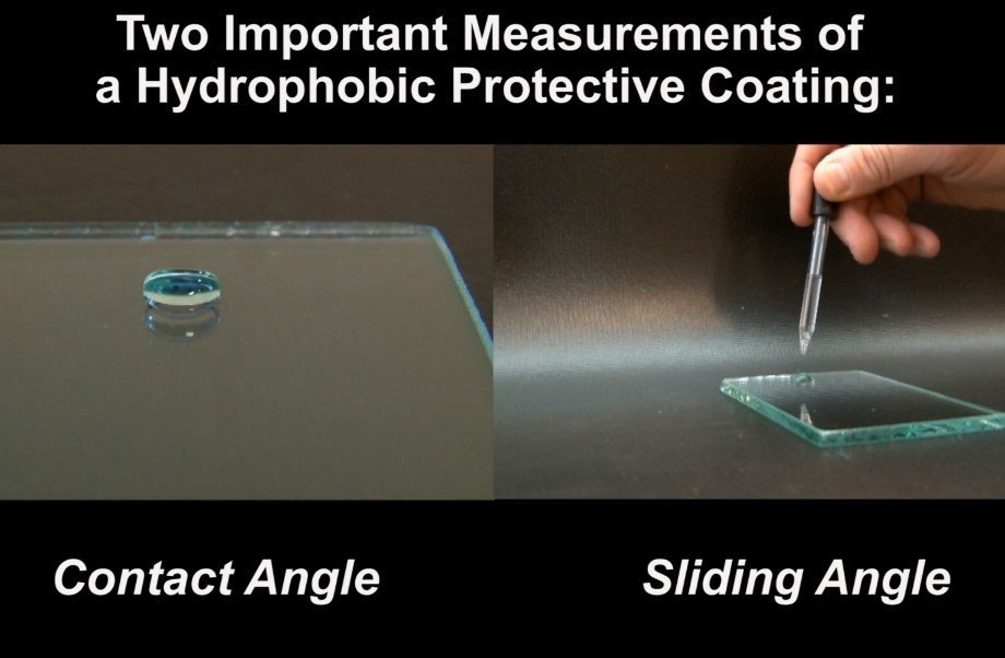 How to Evaluate Hydrophobic Coatings